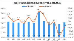 2021年7月海南省初级形态的塑料产量数据统计分析