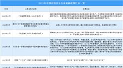 2021年中國在線音樂行業最新政策匯總一覽(圖)