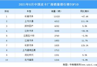 2021年8月中国皮卡厂商销量排行榜TOP10(附榜单)
