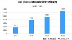 2021年中国智能耳机出货量预测分析:预计可达13000万台(图)