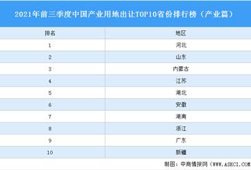 产业地产投资情报:2021年前三季度中国产业用地出让TOP10省份排名(产业篇)