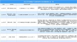 2021年中国液压气动密封件行业最新政策汇总一览(图)