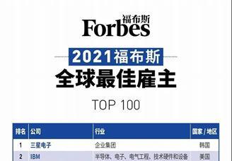 2021年福布斯全球最佳雇主排行榜TOP100