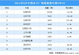 2021年9月中国皮卡厂商销量排行榜TOP10(附榜单)